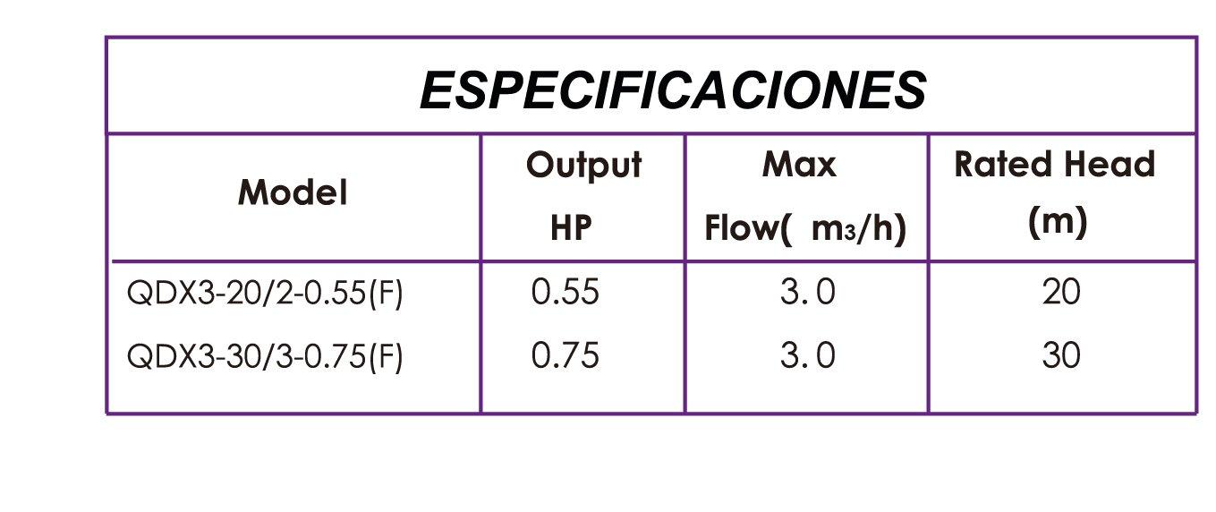 Especificaciones QDX Bomba Centrífuga Sumergible