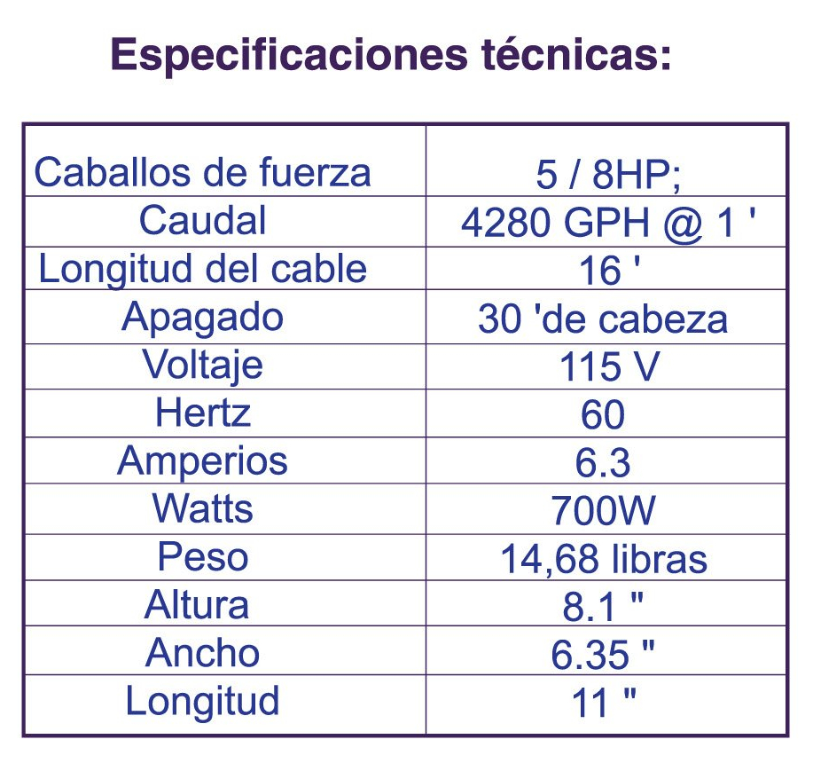 Especificaciones Little Giant 566407