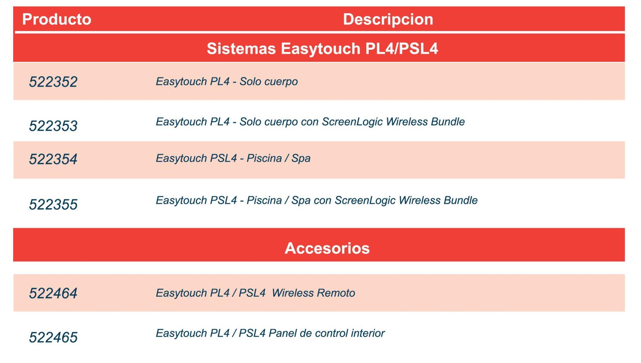 Modelos Sistemas de control de piscina y spa EASYTOUCH® PL4 y PSL4