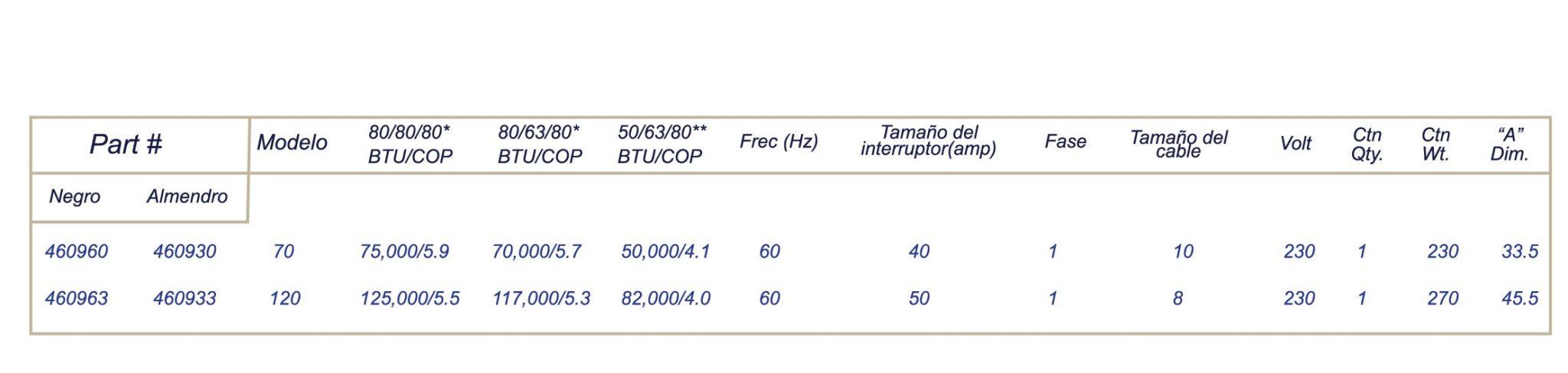 Detalle Bomba de calor de alto desempeño ULTRATEMP™
